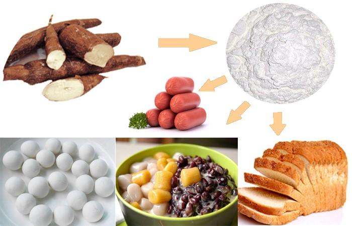 tapioca starch benefits SAFIMEX
