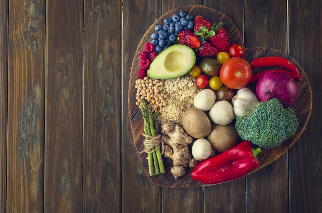 plant-based protein vegetarian or vegan diet